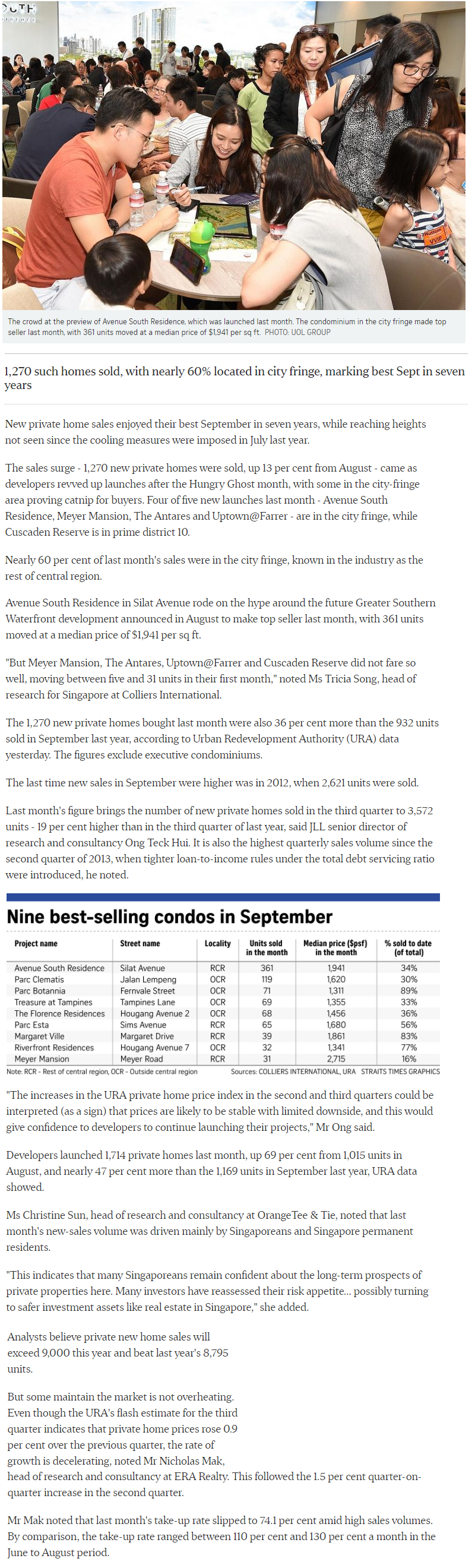 Pollen Collection - New private Home Sales Hit A Hight In September